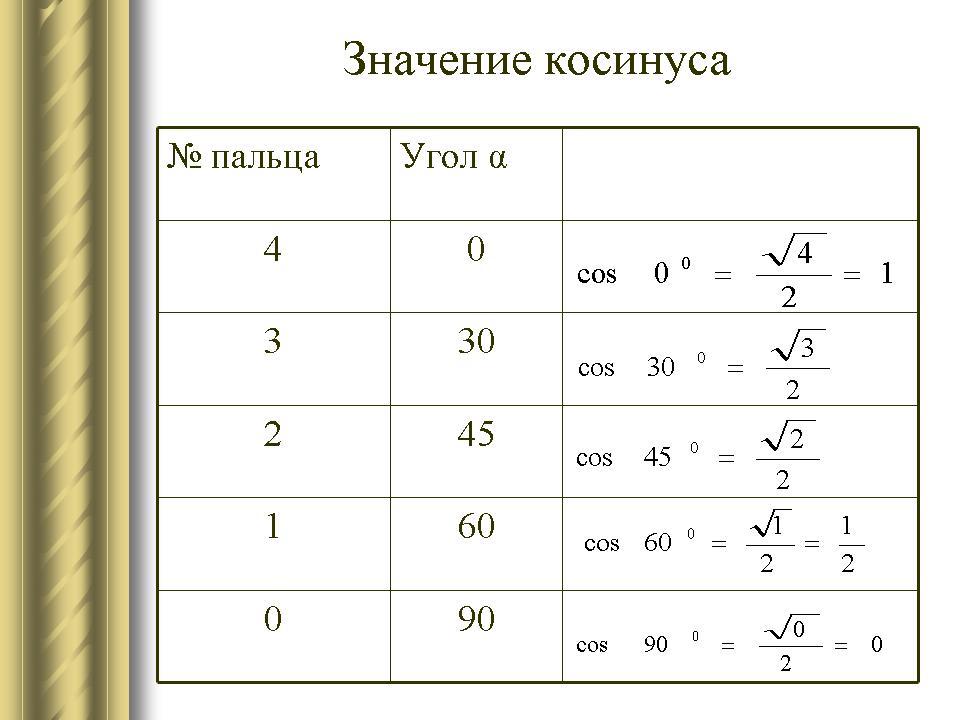 Геометрия в таблицах и схемах скачать фото 719