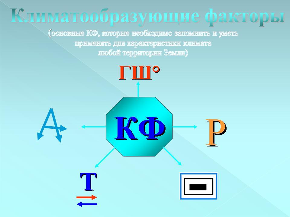 Прогноз погоды на 10 дней г. луганск