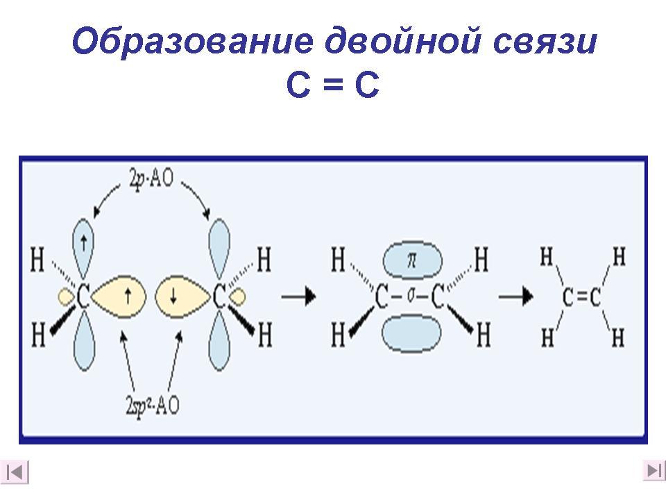 Этилен Презентация По Химии