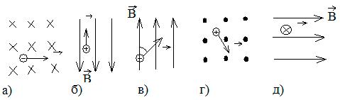 Решение задач сила лоренца по физике решение всех задач cp