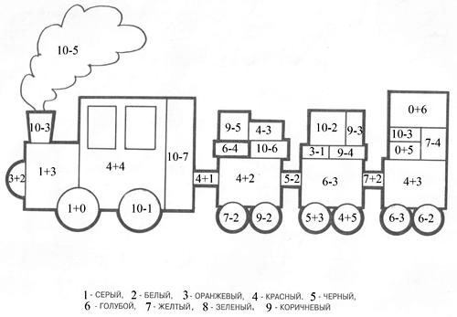 Раскраска состав чисел в пределах 10