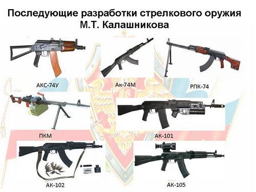 ак-74 инструкция - фото 7