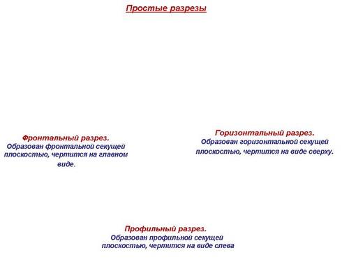 Темы для уроков мастер класс в школе