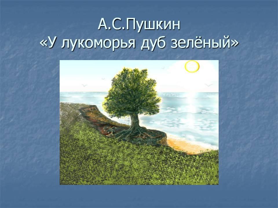Угринович 10 Класс Параграф 1.6.3