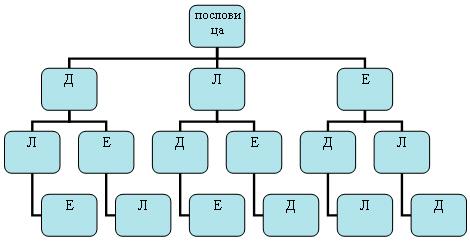 Скачать игру бои без правил м1 через торрент сэмулятором на русском