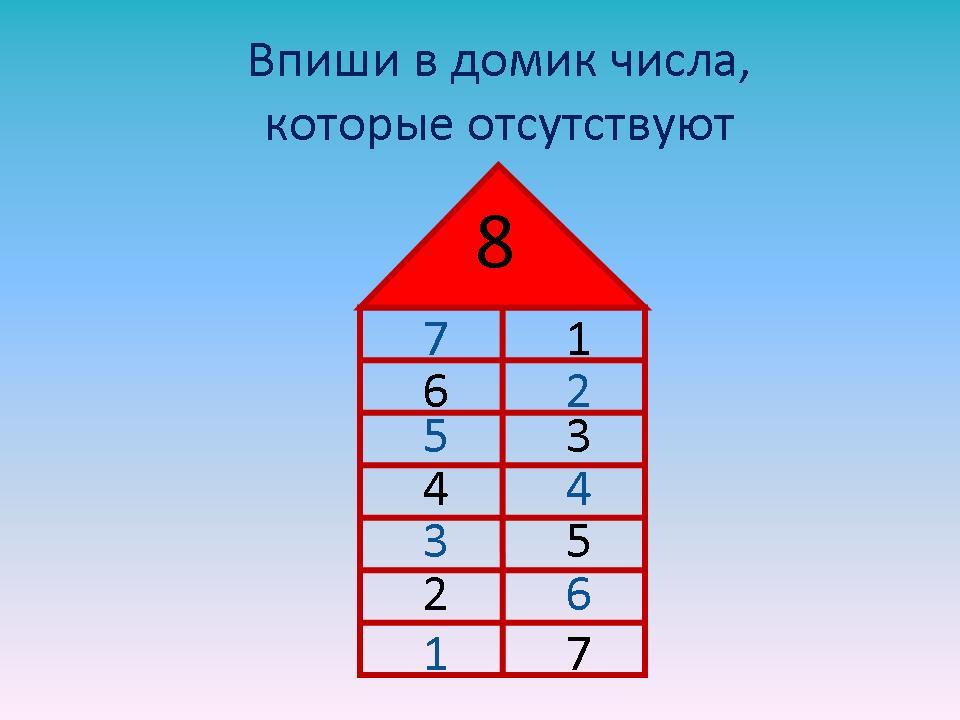 """Урок по теме """"Состав числа 8"""""""