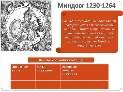 Доклад по истории русь и литва 8346