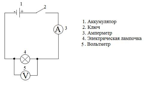 схема электрического тока