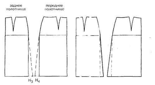 Эскизы юбок с описанием