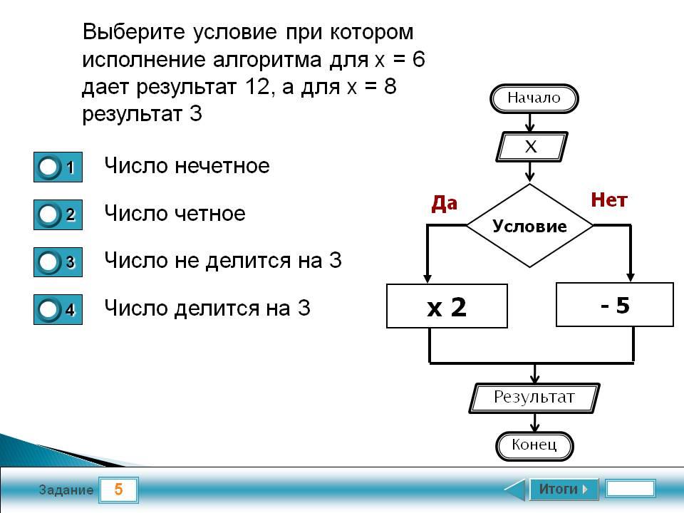 урок по теме предыстория информатики знакомство с