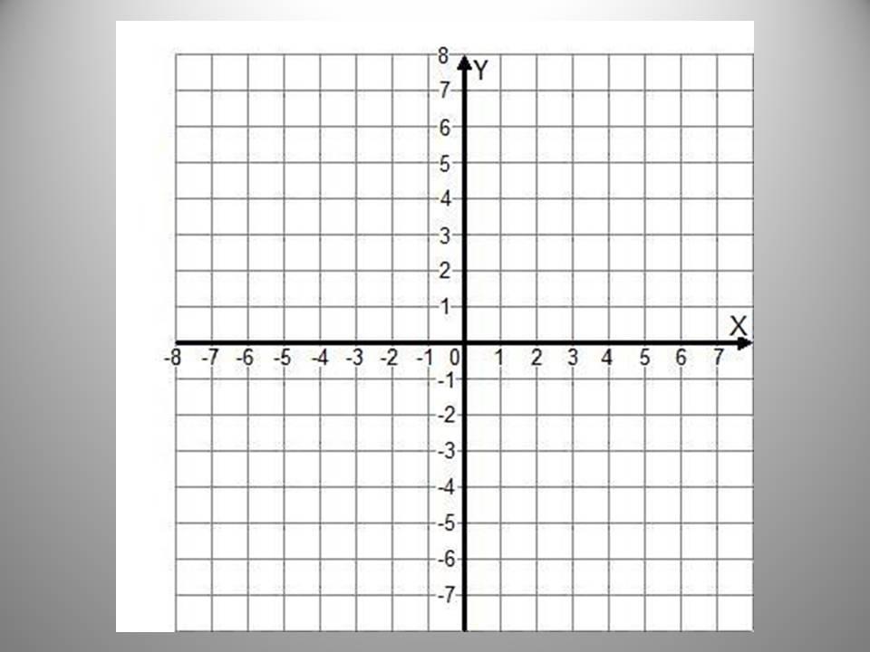 прямоугольная система координат в пространстве реферат