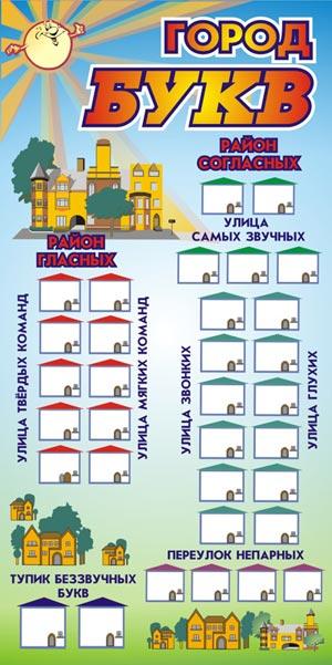 goroda-na-k-i-konchayutsya-na-a