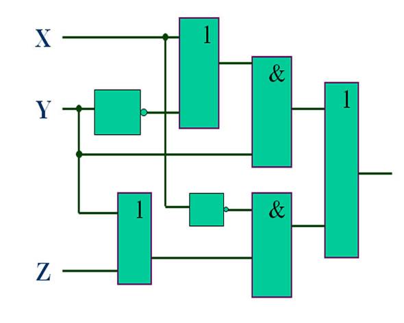 5) По логической схеме