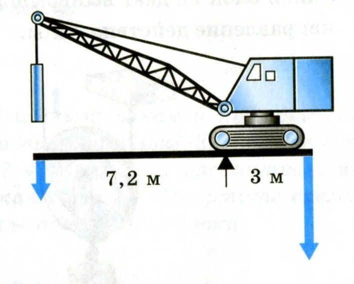 Рисунки подъемного механизма