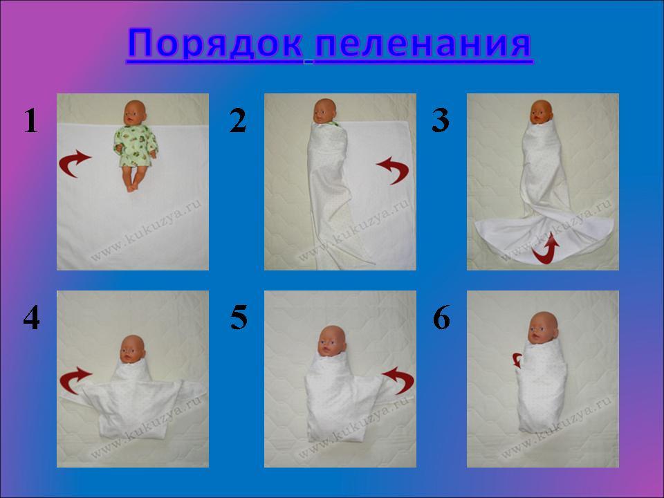 пеленание новорожденного в картинках