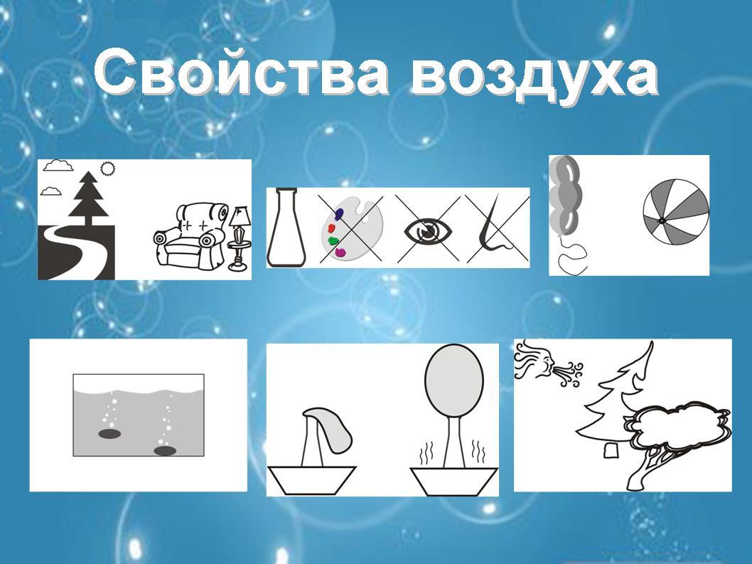 Презентация По Окружающему Миру 3 Класс Температура Воздуха Пнш