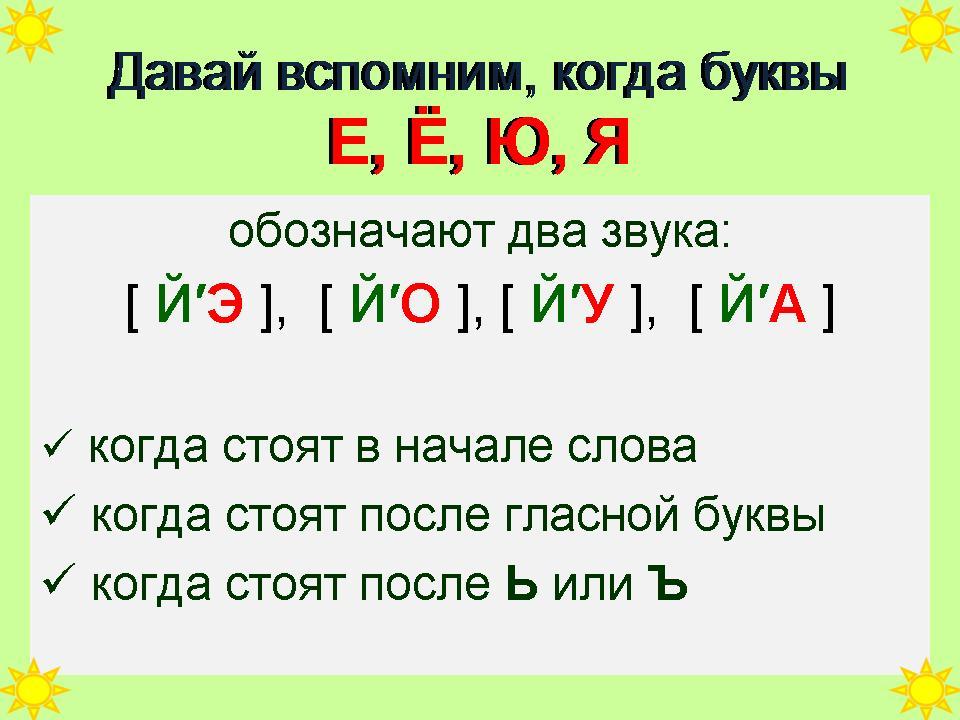 http://festival.1september.ru/articles/619514/presentation/5.JPG