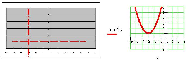 единицы графики: