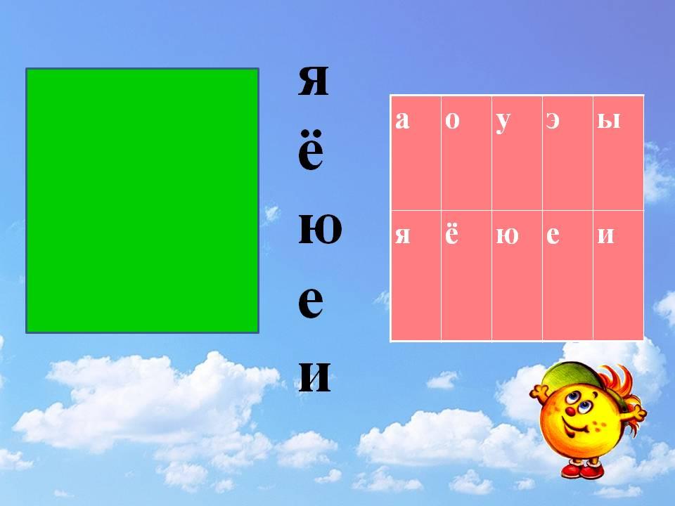 знакомство с буквой ё 1 класс школа россии