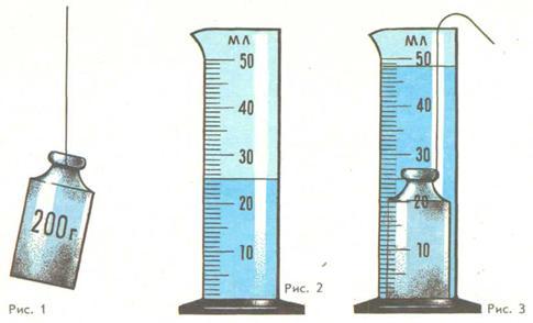 Измерение объема единицы объема