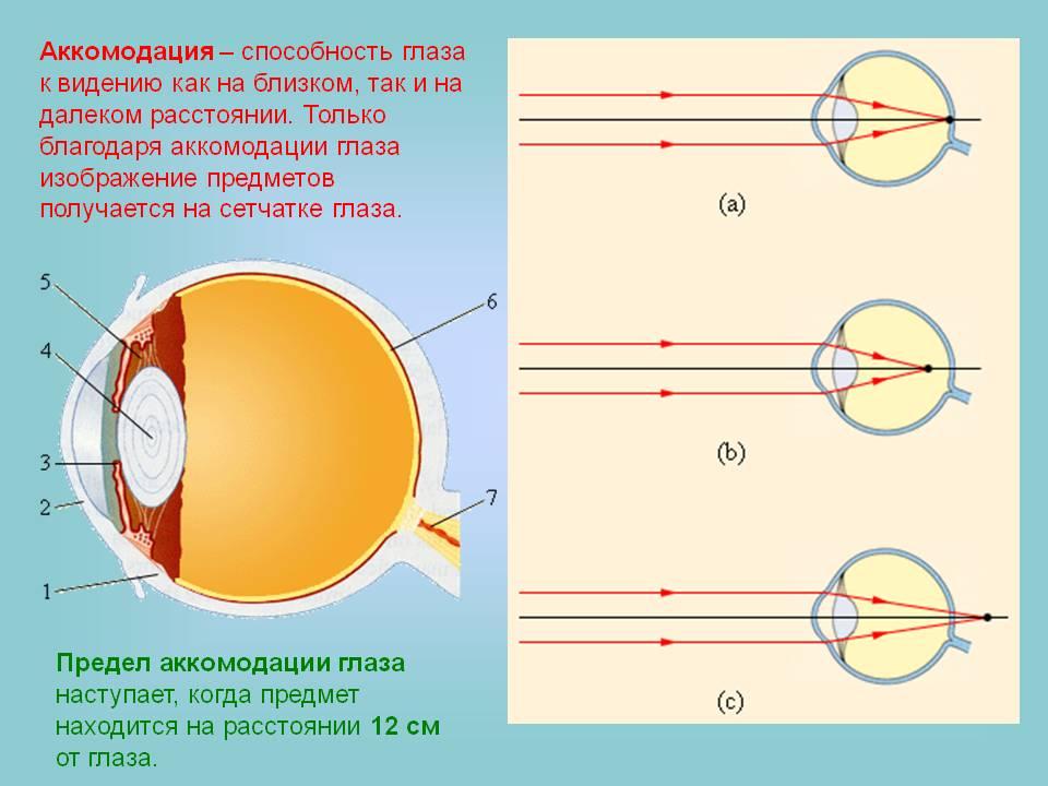 Чем закрыть ребенку глаз при астигматизме