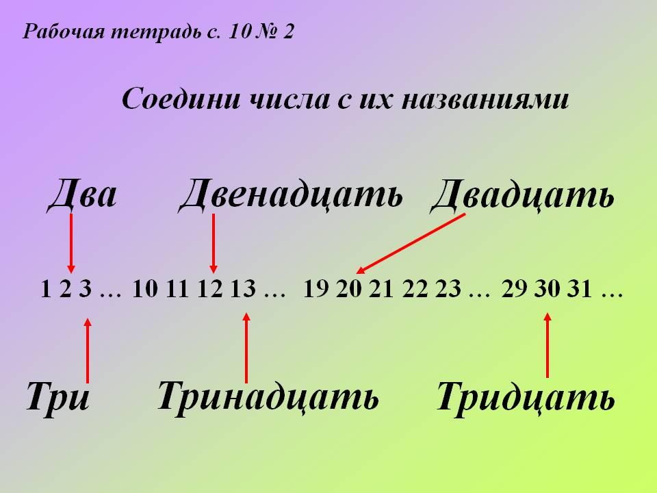 знакомьтесь числа от 11 до 20 планета знаний