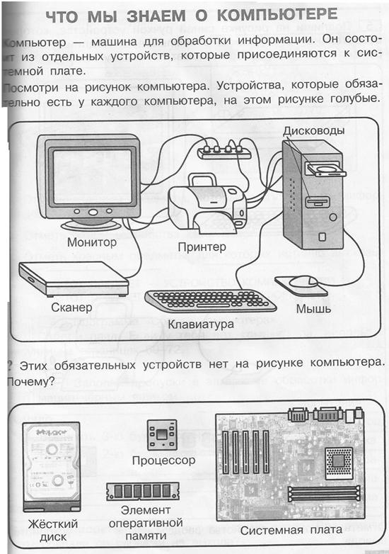 компьютер и мы: