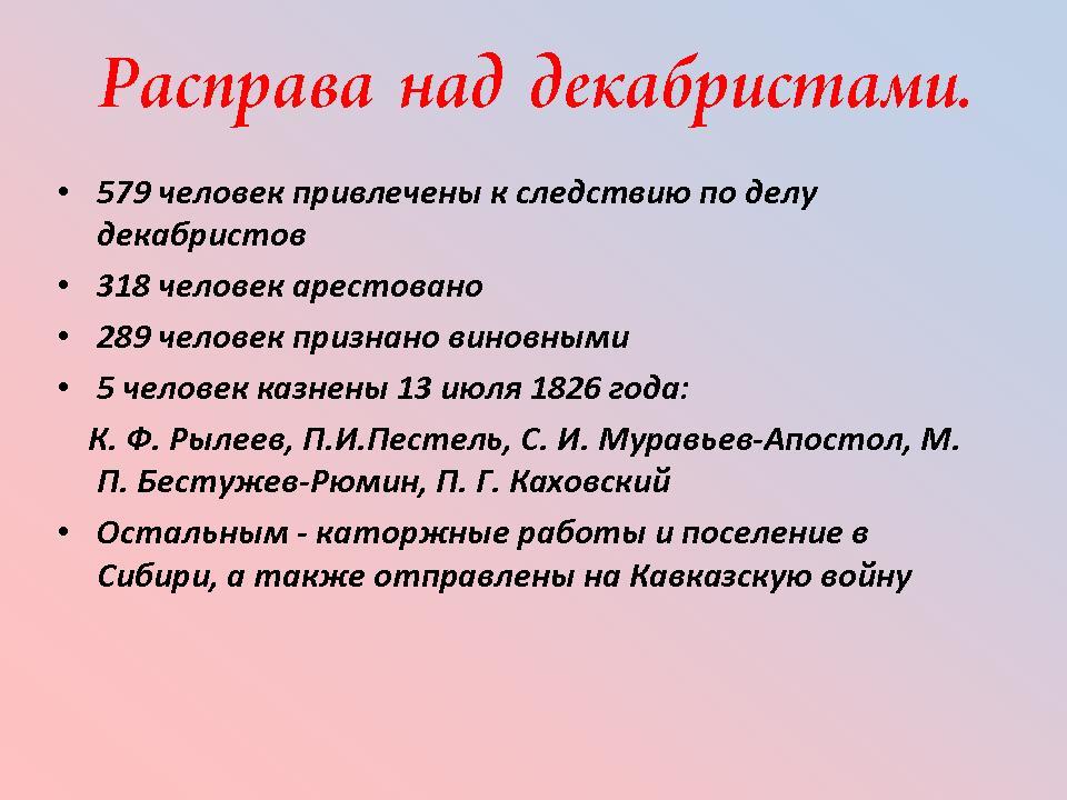 """""""Восстание декабристов""""."""
