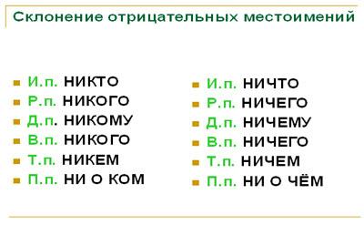 http://festival.1september.ru/articles/625153/img3.jpg