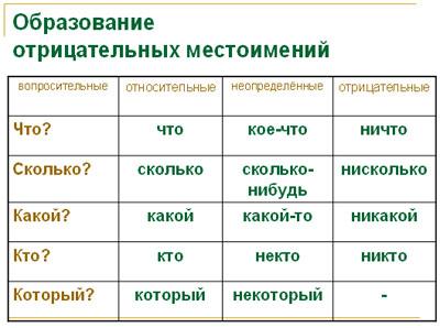 http://festival.1september.ru/articles/625153/img4.jpg