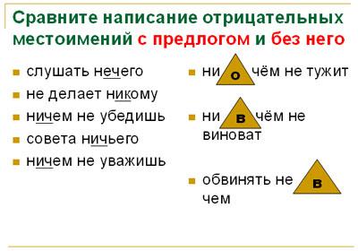 http://festival.1september.ru/articles/625153/img5.jpg