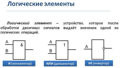 (схемы) логических
