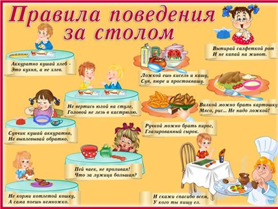 урок в школе правильное питание
