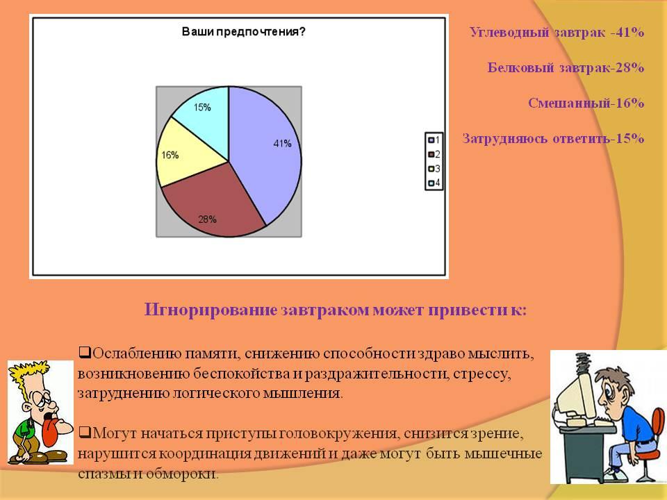 Фгос Начальная Школа Презентация