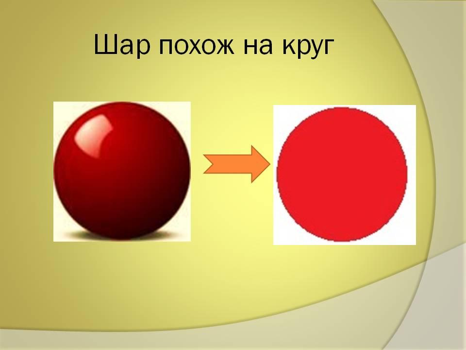 знакомство с куб и шар