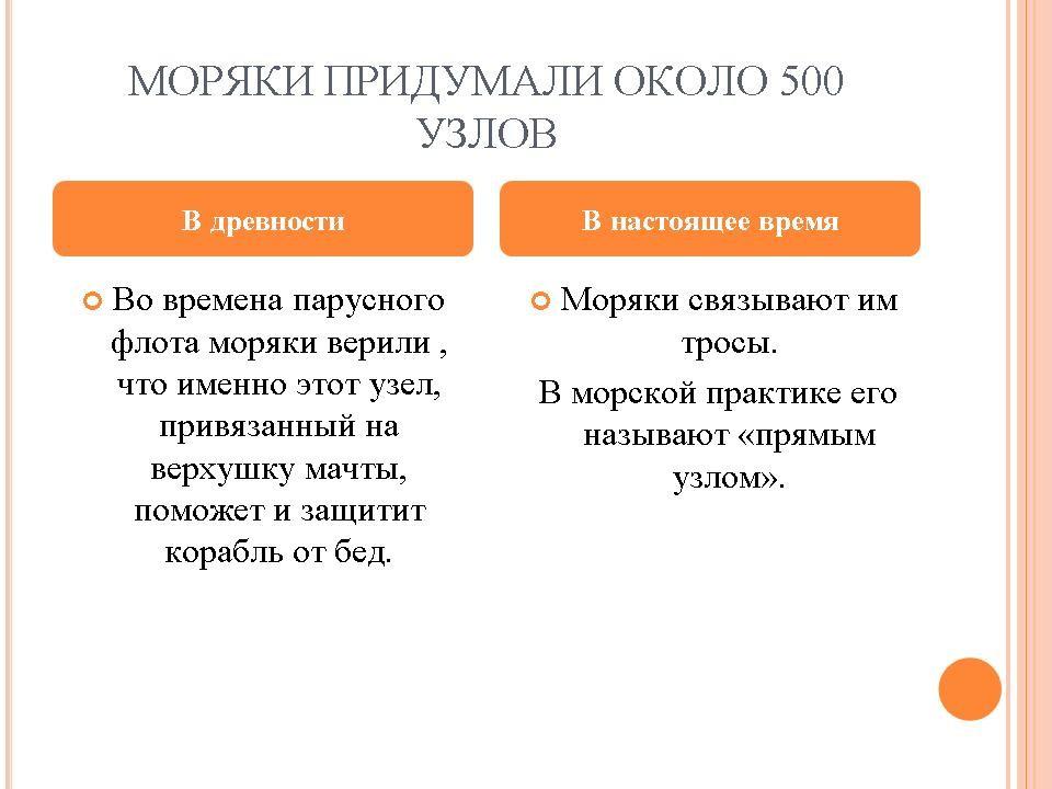 Программа Дополнительного Образования Бисероплетение