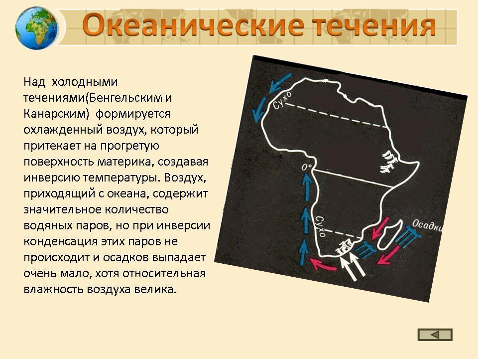 План-конспект урока географии в 7 классе по теме климат африки