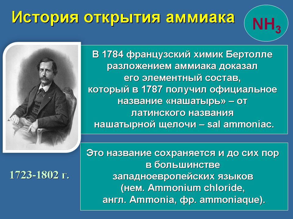 Презентация о аммиаке