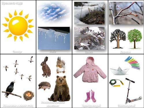Предметные картинки для детей о весне