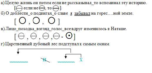 Запиши предложения с однородными в том порядке в каком даны схемы