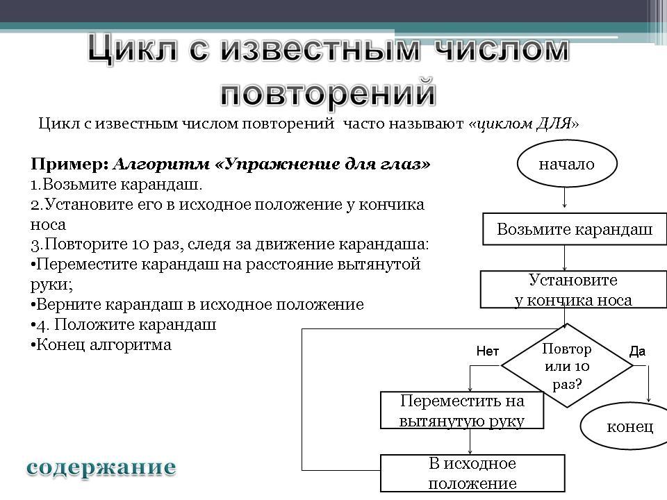Алгоритм его свойства и виды доклад 2797