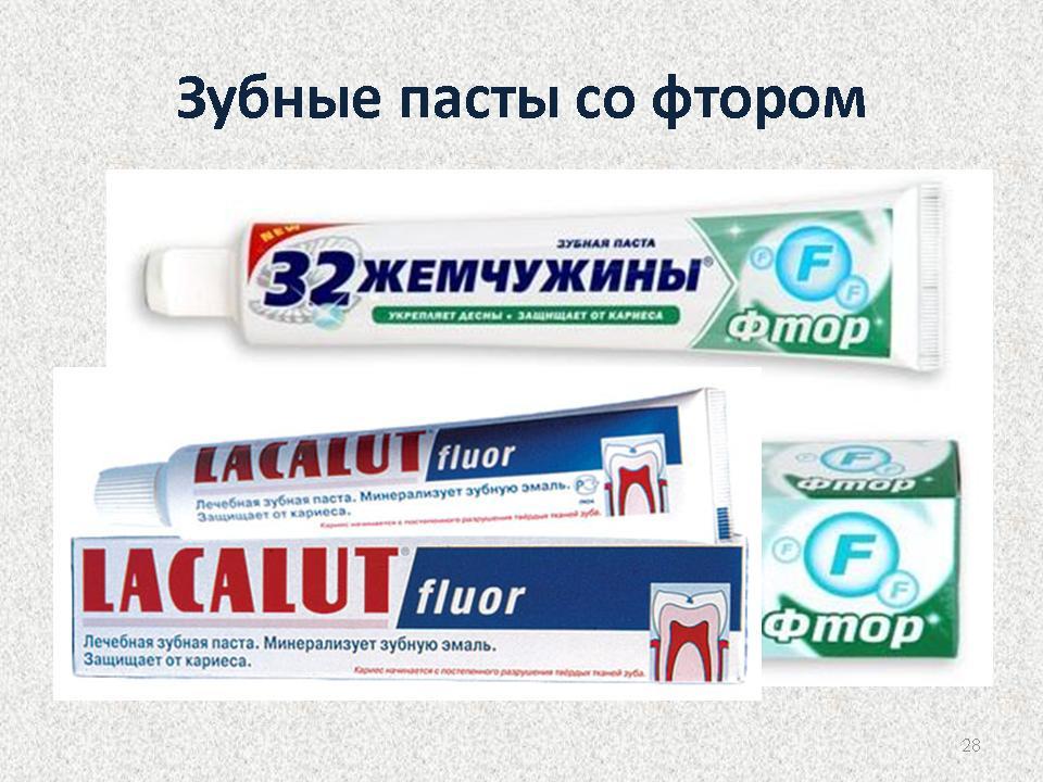 Зубная паста без фтора список украина