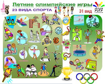 виды спорта картинки детские