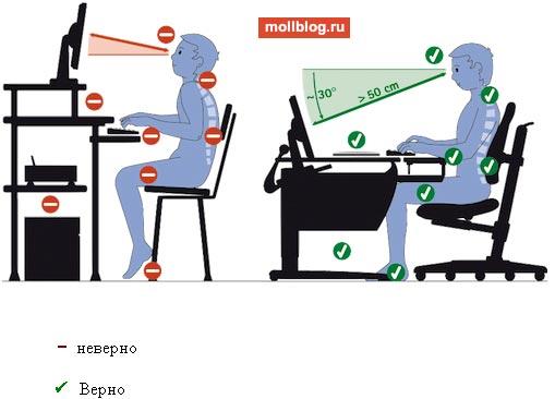 Рис 16 как правильно сидеть приработе