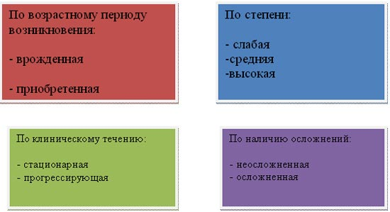 Тольятти отзывы о центре глазной диагностики и коррекции зрения