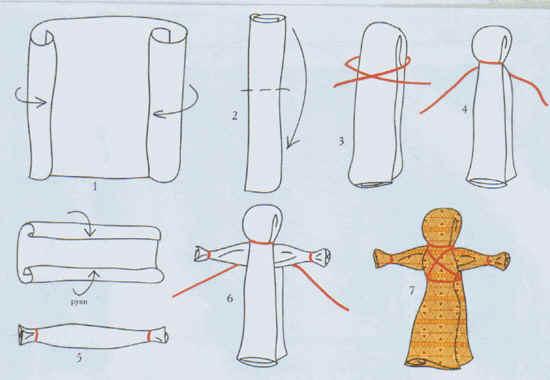 Куклы своими руками из ткани с мастер