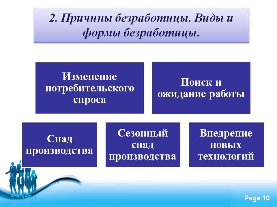 признаки безработицы схема