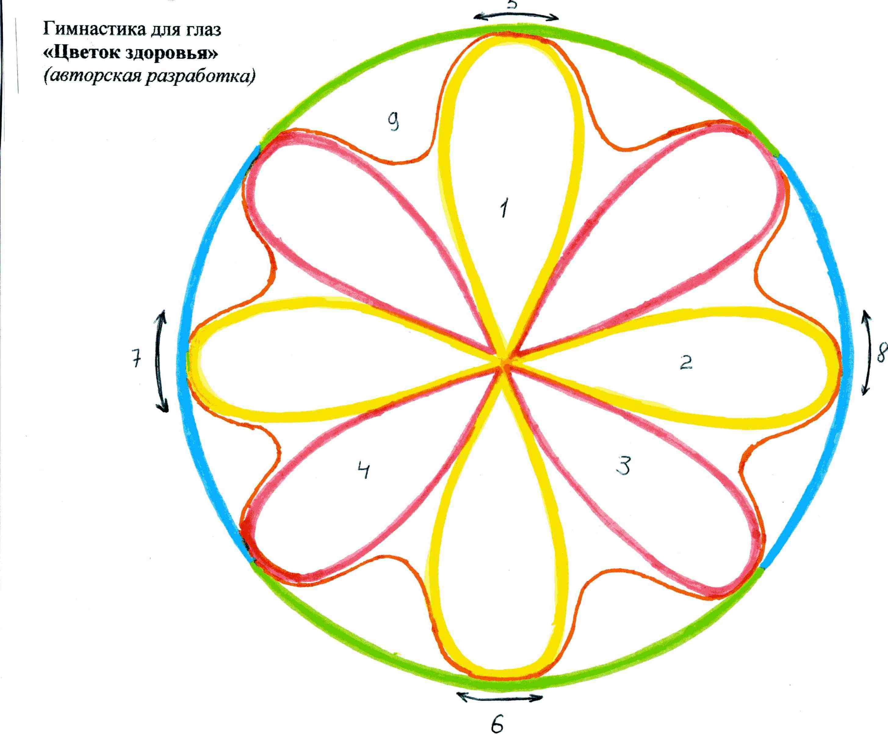 Програмку цветок для улучшения зрения