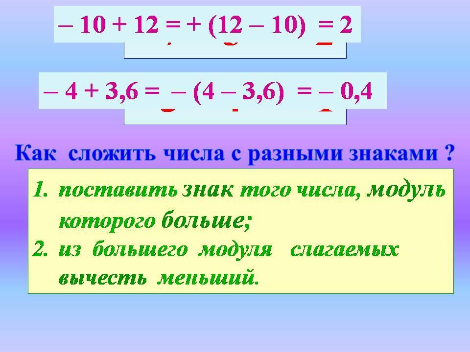 конспект урока сложение чисел с разными знаками с презентации