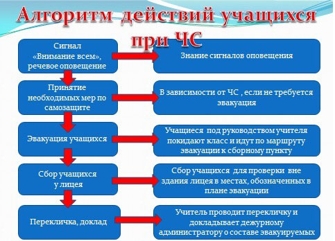 Приложение (таблица в редакции